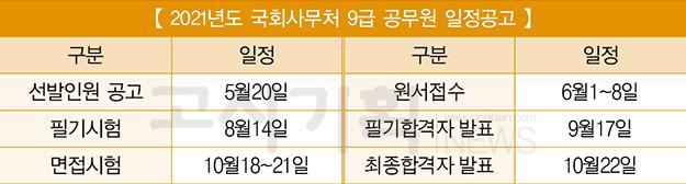 법원행정처 9급 공채 원서접수 중
